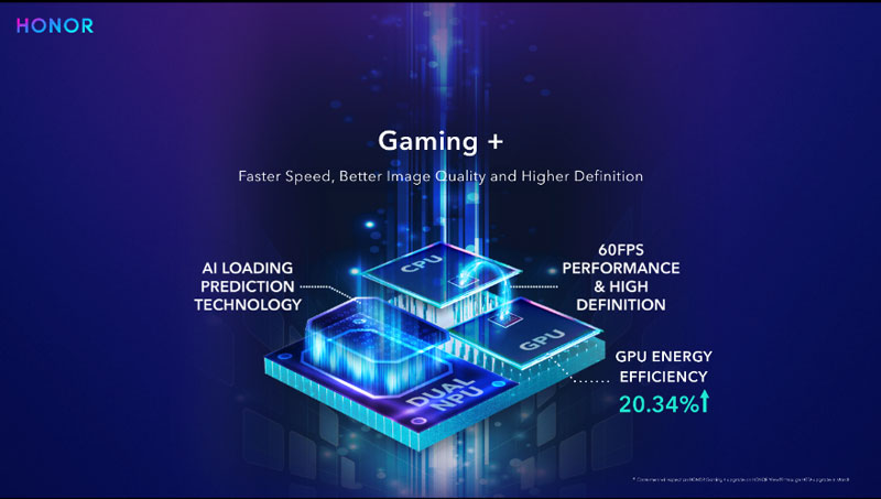 HONOR'S REVOLUTIONARY GAMING+BOOSTS GRAPHIC PERFORMANCE AT MWC 2019