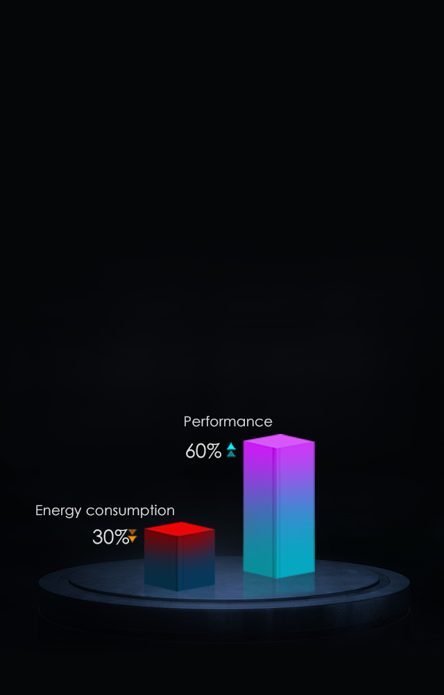 Energy consumption 30% reduce, performance 60% up